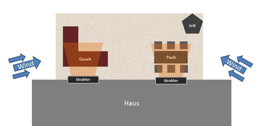 Front-Terrasse: Terrassenstrahler richtig positionieren.
