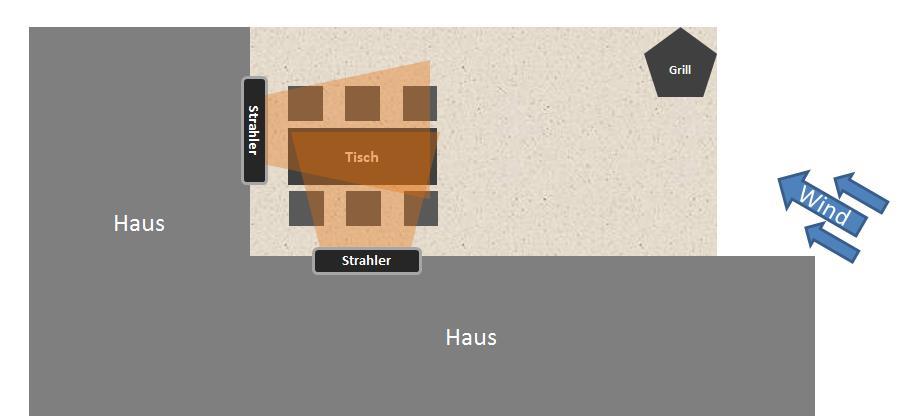 Eck-Terrasse: Terrassenstrahler richtig positionieren.